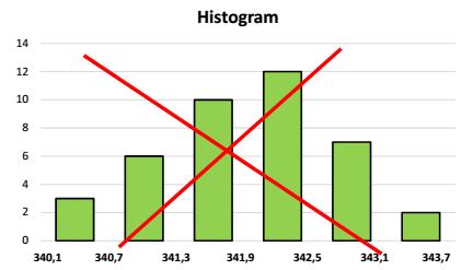 histogram3