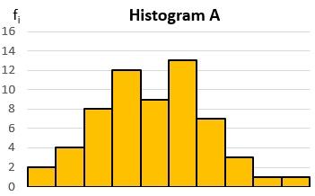 histogram4